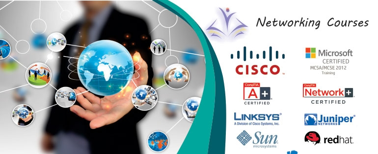 CCNA Courses In Multan Routing and Switching