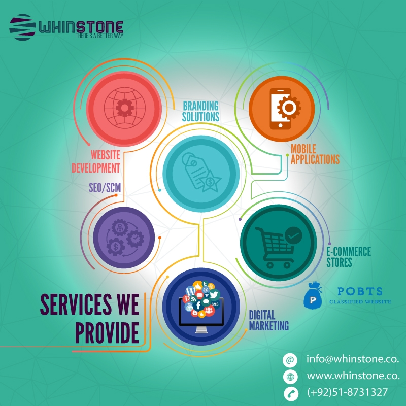 CPM ERP Company in Islamabad   Whinstone