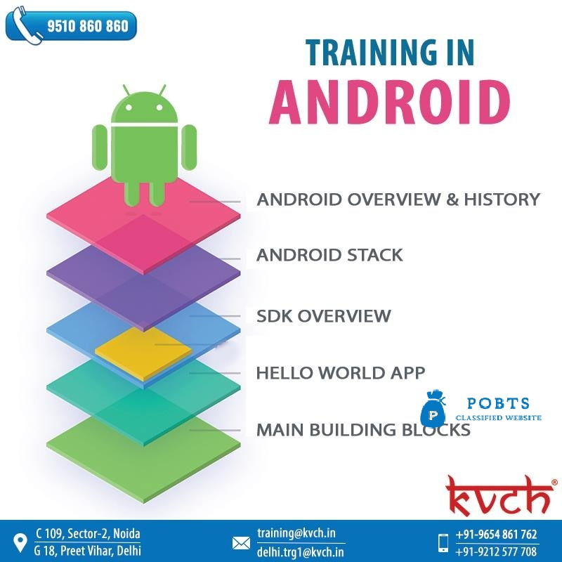 Which is the best institute for Corporate training in android in Noida