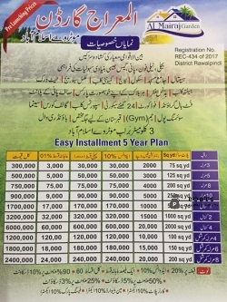 Low Budget Plots(Residential,Commercial and Farm Houses