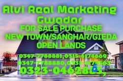 Gwadar Sanghar Phase 1 Street Q-R.. 1000 Yard Residential Plot Back Of 132 Feet Road Nearest To Pc